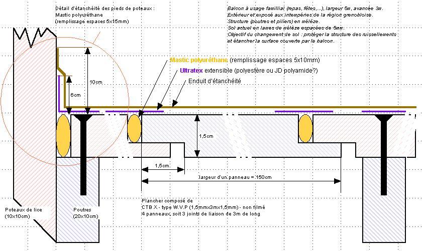 Plancher exterieur for Pose plancher bois exterieur