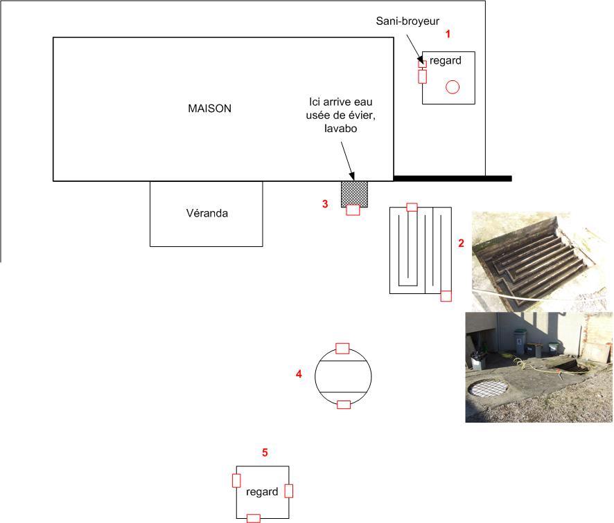 comment fonctionne ma fausse septique. Black Bedroom Furniture Sets. Home Design Ideas