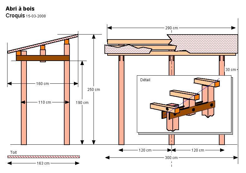 contruire un bucher. Black Bedroom Furniture Sets. Home Design Ideas