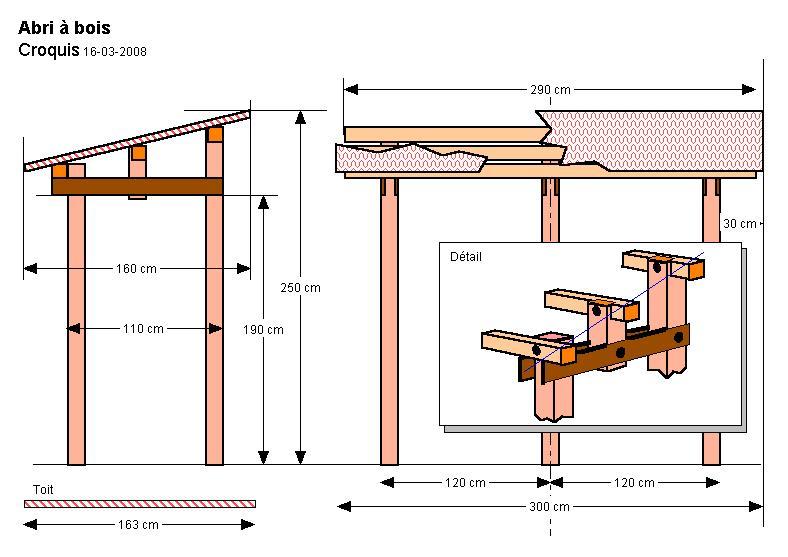 Contruire un bucher for Comfabriquer son abri bois