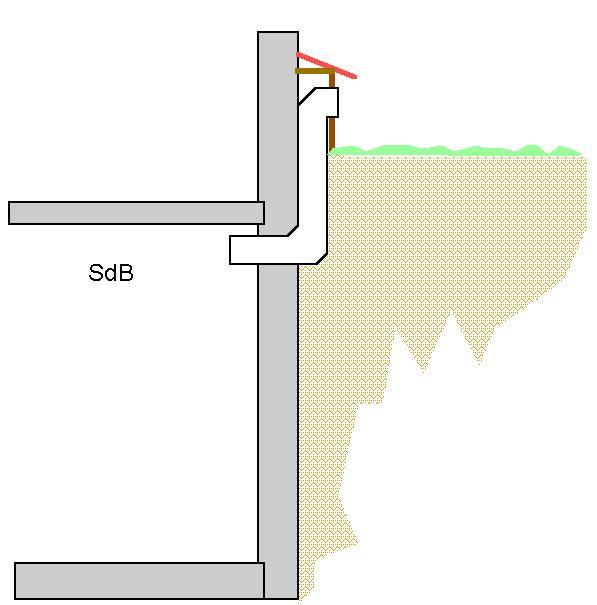 vmc sous sol ventilation maison chantier pose et. Black Bedroom Furniture Sets. Home Design Ideas