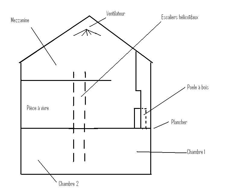 chaleur poele bois avec ventilateur de plafond. Black Bedroom Furniture Sets. Home Design Ideas