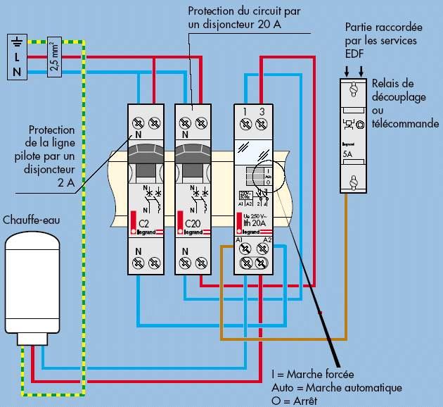 Probleme chauffe eau thermostat for Probleme thermostat chauffe eau