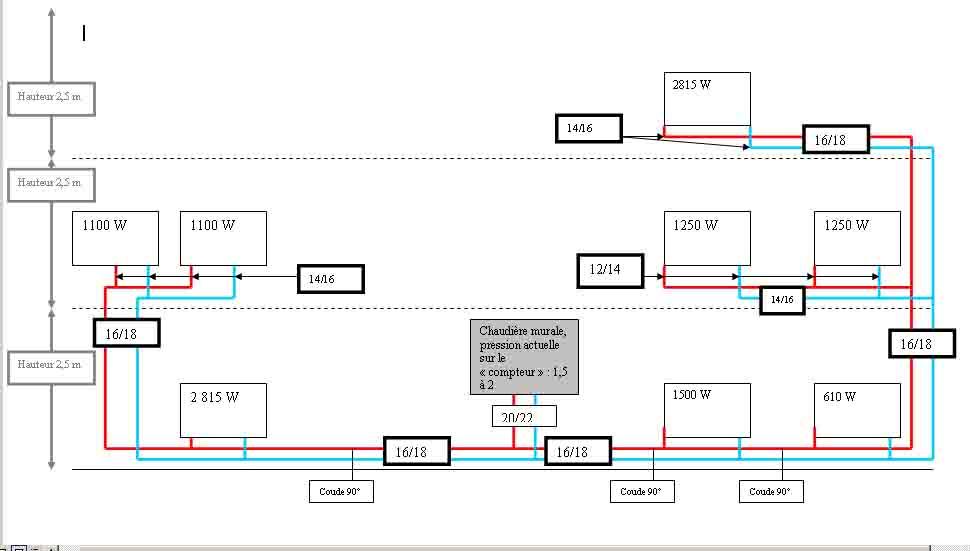 Projet d 39 installation circuit de chauffage en bitube - Calcul installation chauffage central ...