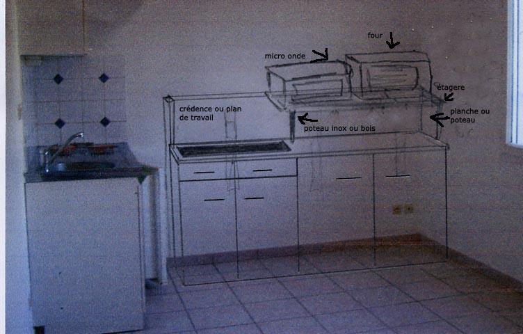 Besoin d 39 aide pour faire plan de travail cuisine et meubles for Meuble et plan de travail