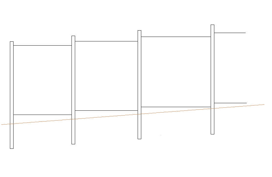 pose grillage sur sol en forte d clivit. Black Bedroom Furniture Sets. Home Design Ideas