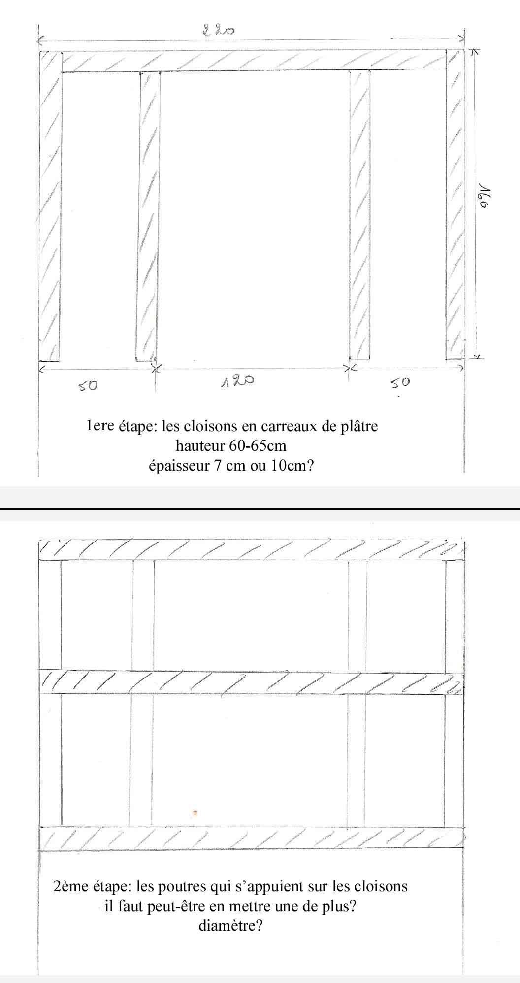 incroyable epaisseur carreau de platre renaa conception. Black Bedroom Furniture Sets. Home Design Ideas