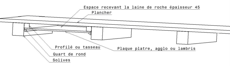 isolation d'un plafond en gardant les poutres apparentes