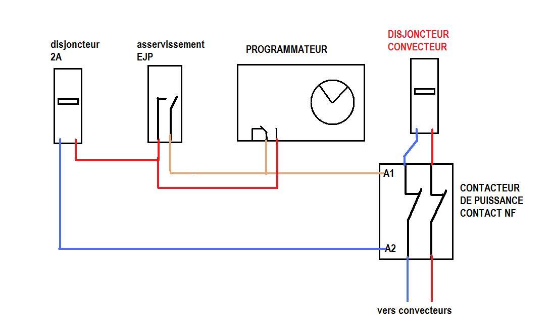 branchement horloge flash monotron 200. Black Bedroom Furniture Sets. Home Design Ideas