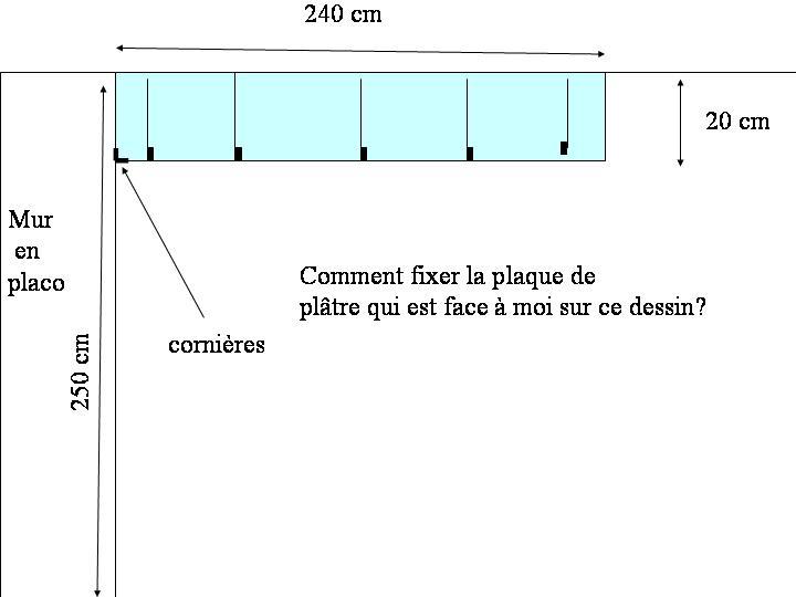 Coffrage Faux Plafond Plaque De Plâtre