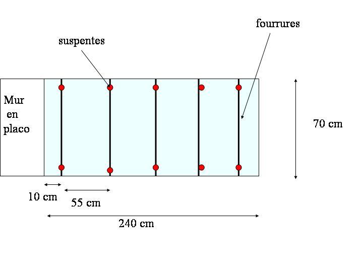 Coffrage faux plafond plaque de pl tre for Plafond suspendu en plaque de platre