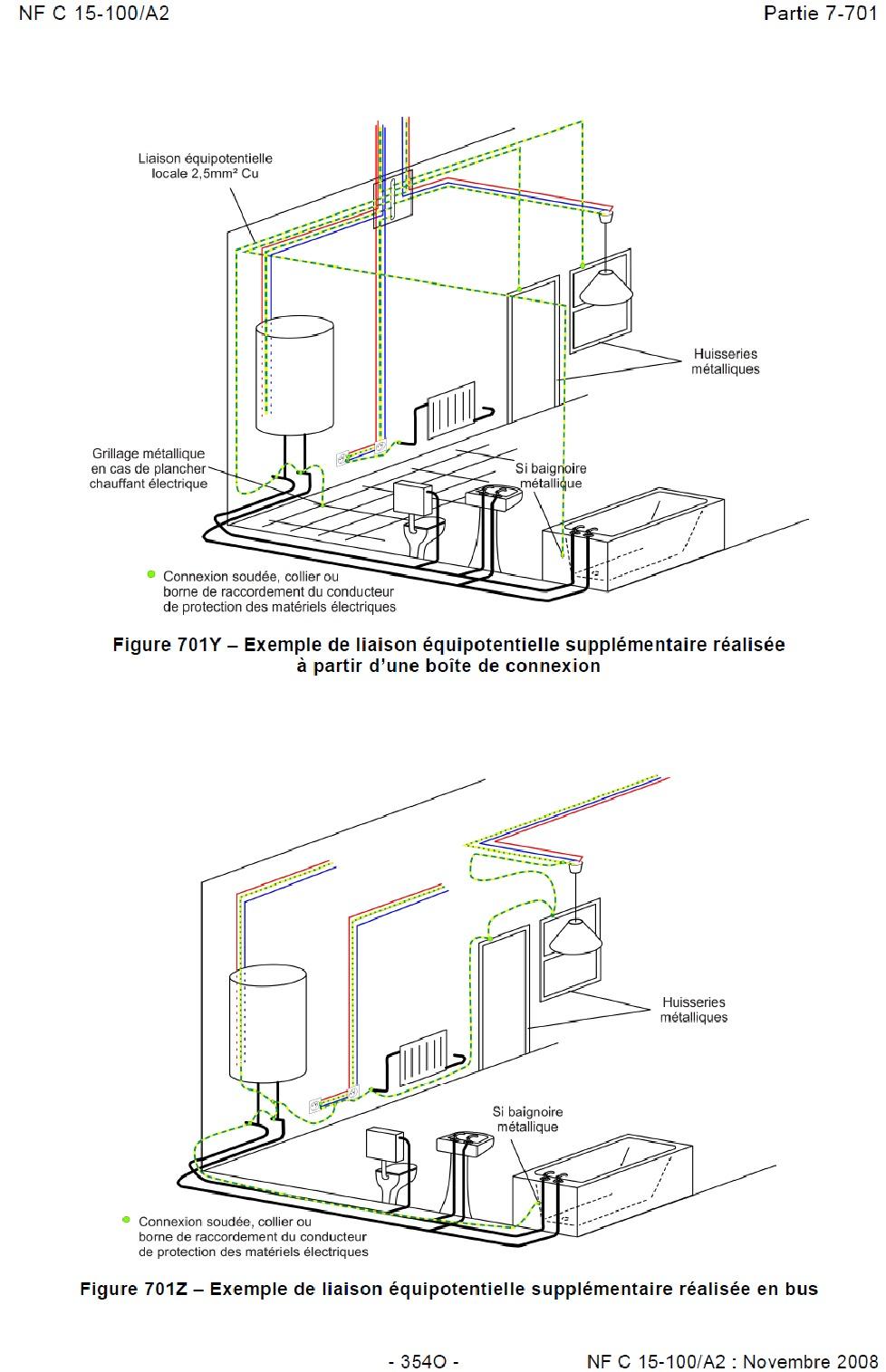 images jointes - Equipotentielle Salle De Bain