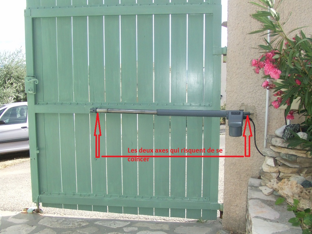 Motorisation Portail Vers Exterieur Automatisation Porte De Garage
