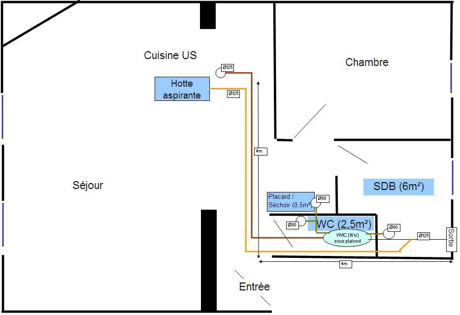 ventilation appartement 47m. Black Bedroom Furniture Sets. Home Design Ideas