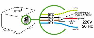 Branchement vmc - Comment installer une vmc simple flux ...