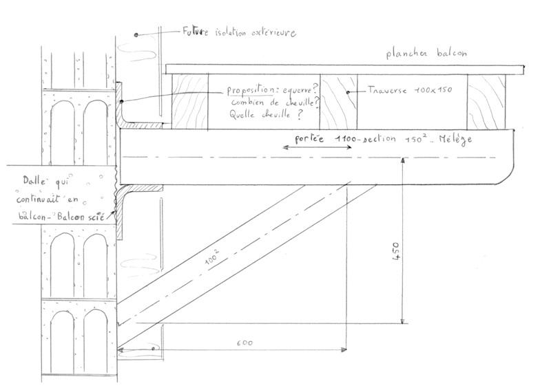 Fixation balcon rapport - Fixation dans parpaing creux ...