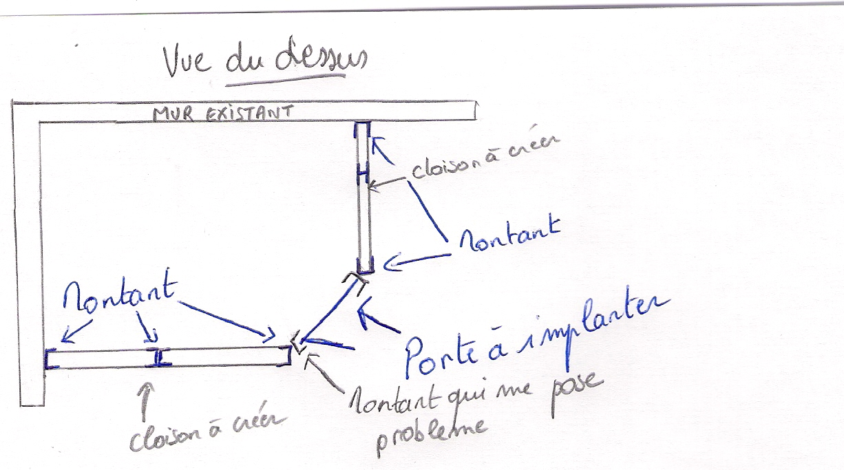 Images Jointes: