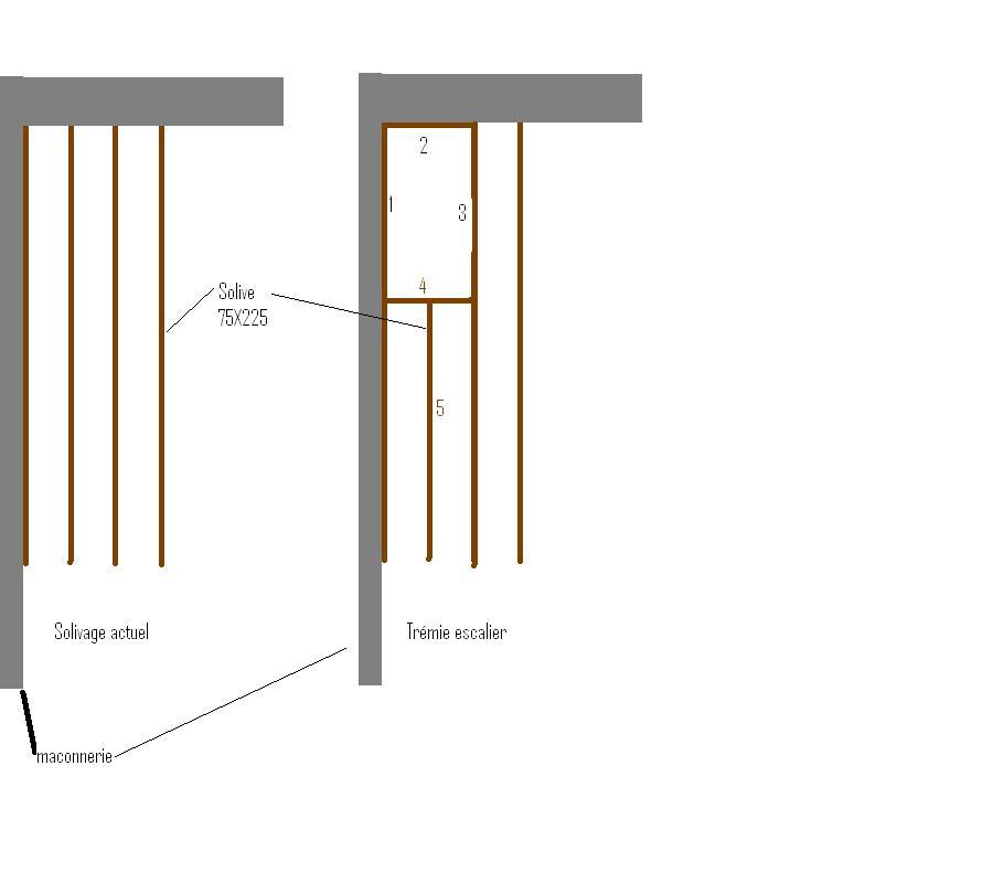 tremie escalier best tremie escalier with tremie escalier. Black Bedroom Furniture Sets. Home Design Ideas