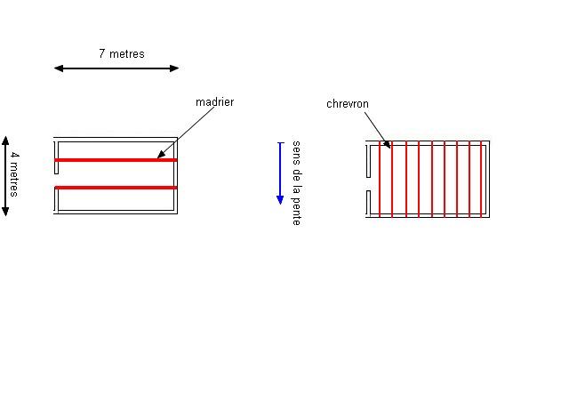 realisation charpente 1 pan. Black Bedroom Furniture Sets. Home Design Ideas