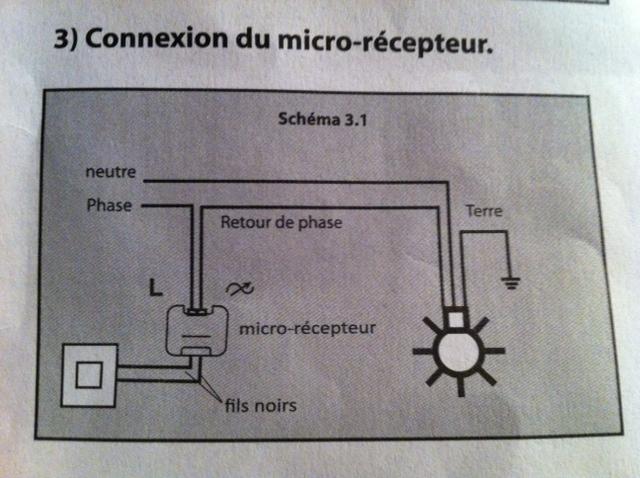 Brancher un interrupteur sans fils coupler un variateur legrand - Interrupteur sans fil legrand ...