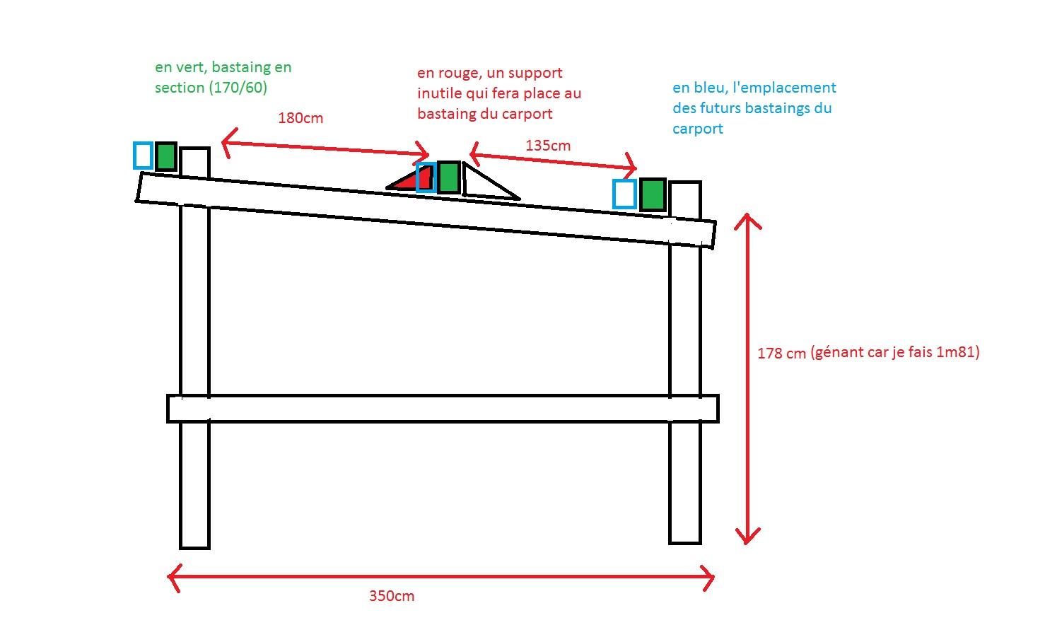 longueur maxi bastaing sans soutien. Black Bedroom Furniture Sets. Home Design Ideas