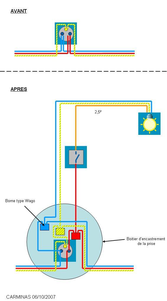 ajouter un clairage sur une prise radiateur. Black Bedroom Furniture Sets. Home Design Ideas