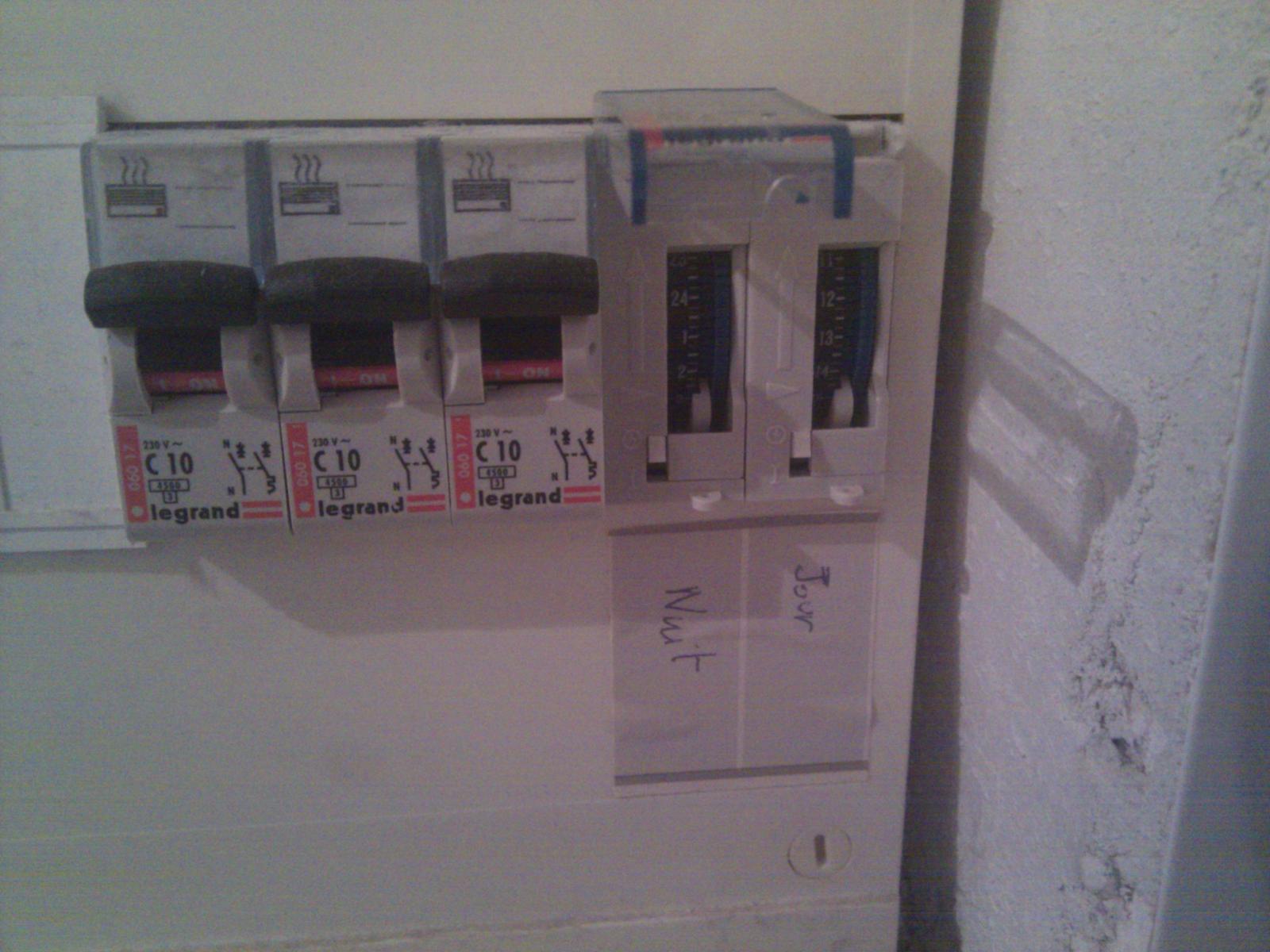 Molette sur compteur électrique