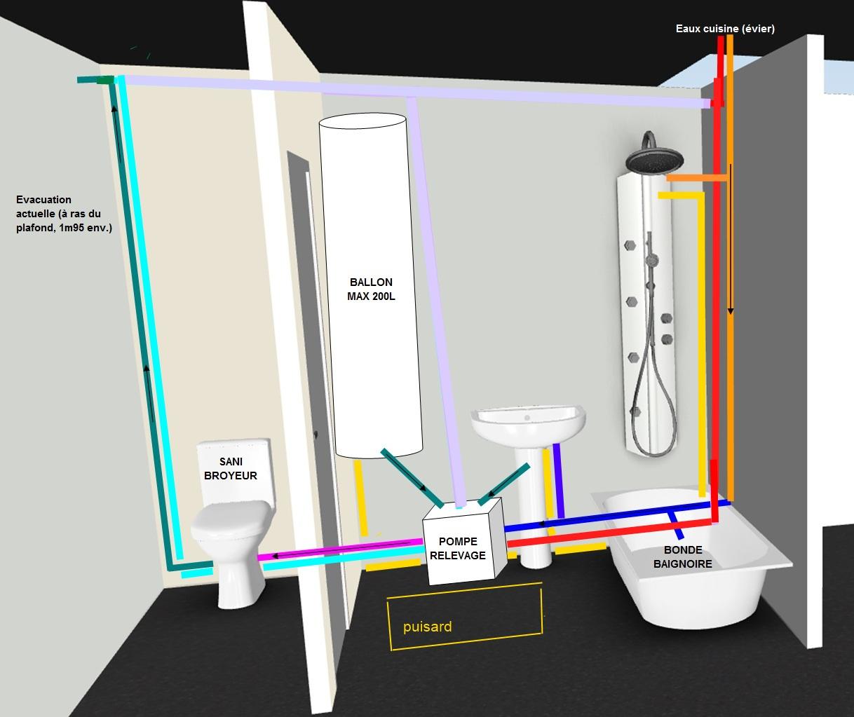 Lavabo Salle De Bain Facq ~ Possibilit Pose Pompe Relevage En Plus D Un Sanibroyeur