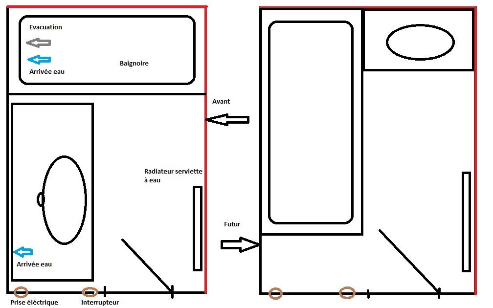 Renseignement electricit salle de bain for Electricite salle de bain