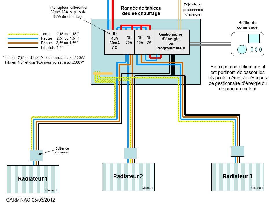 Installer chauffage radiateur electrique - Installer un radiateur electrique ...