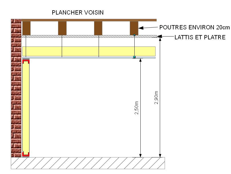 isolation phonique. Black Bedroom Furniture Sets. Home Design Ideas