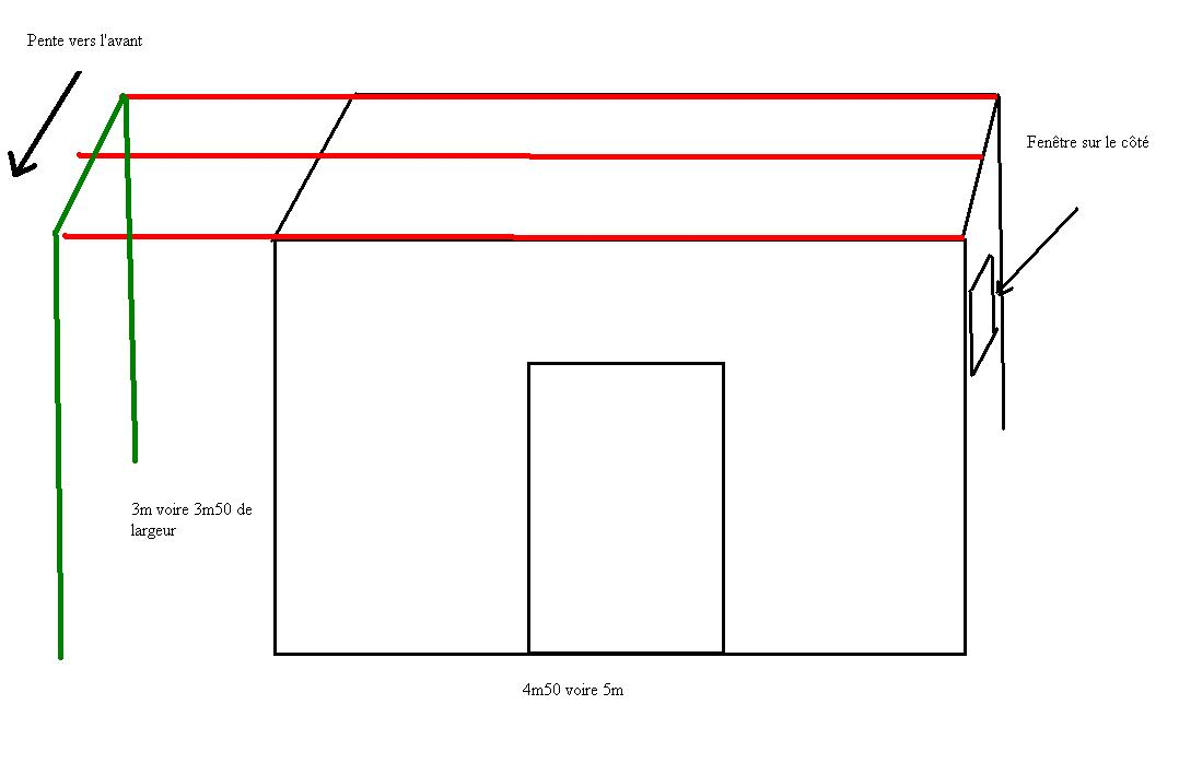 abri de jardin en parpaing avec toiture en bac acier ou t le. Black Bedroom Furniture Sets. Home Design Ideas