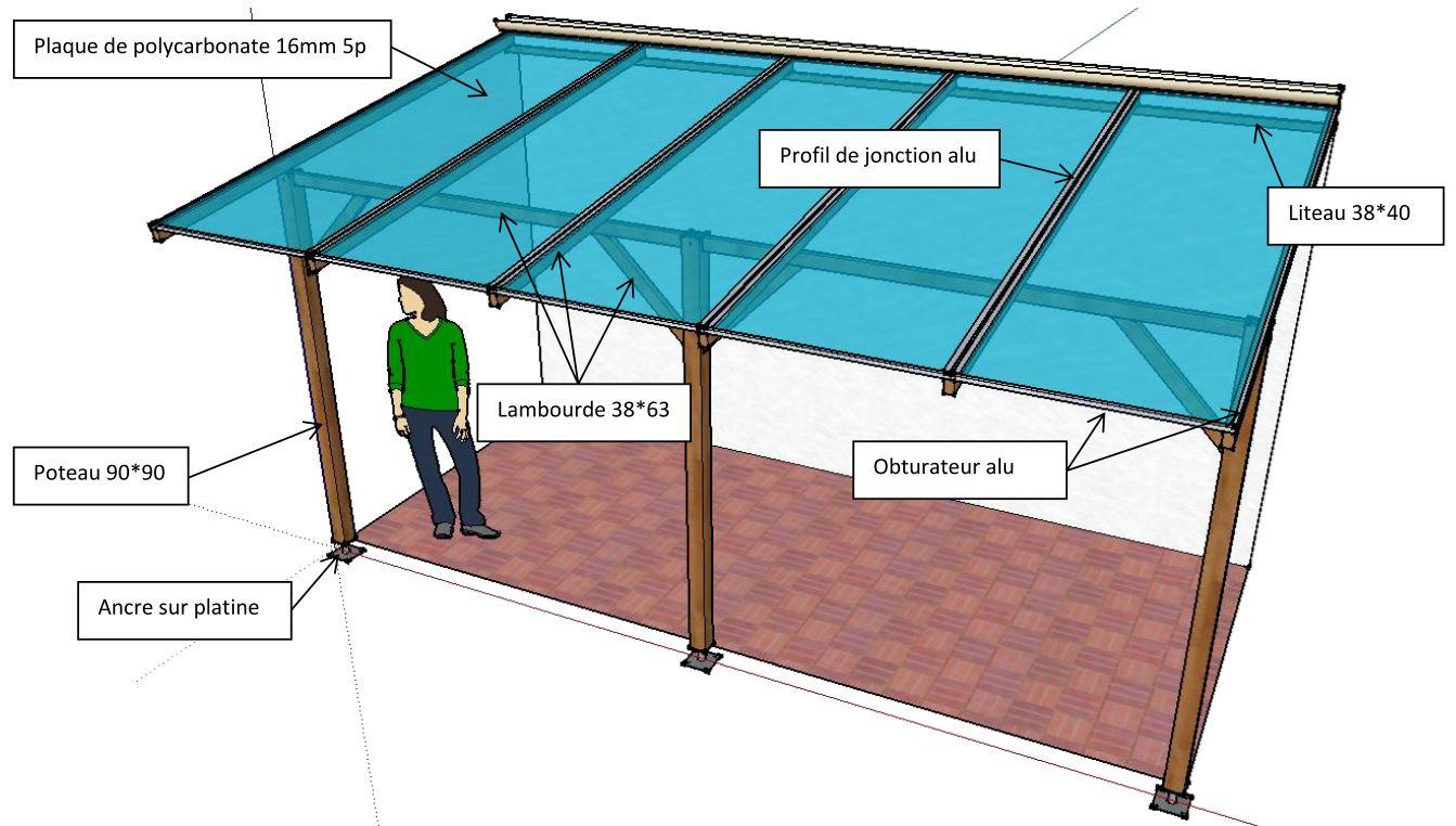 Abris de terrasse for Abri de jardin terrasse
