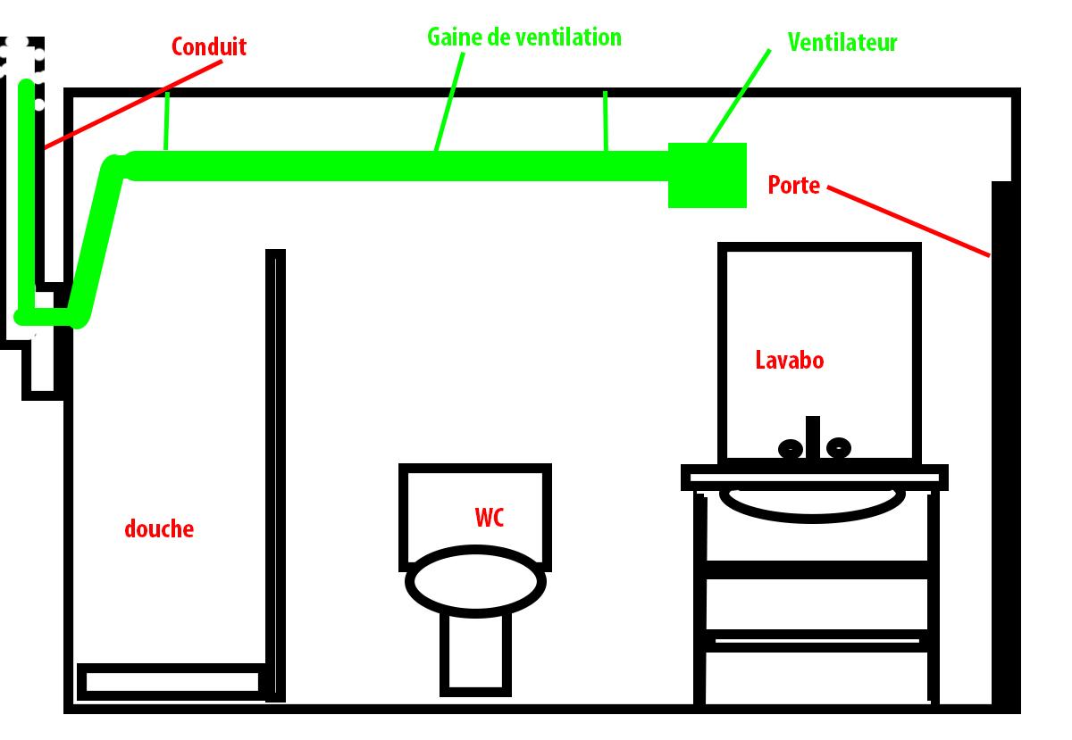 Faire Salle De Bain Dans Petite Chambre ~ ventilation salle de bain sans ouverture