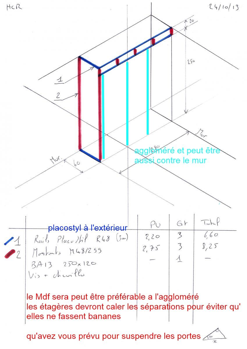 Placard en placo sur armature metallique - Comment fabriquer un placard ...