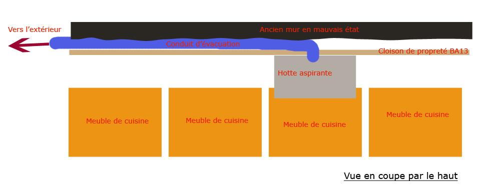 Cuisine appareils cuisine appareilss - Diametre evacuation hotte de cuisine ...