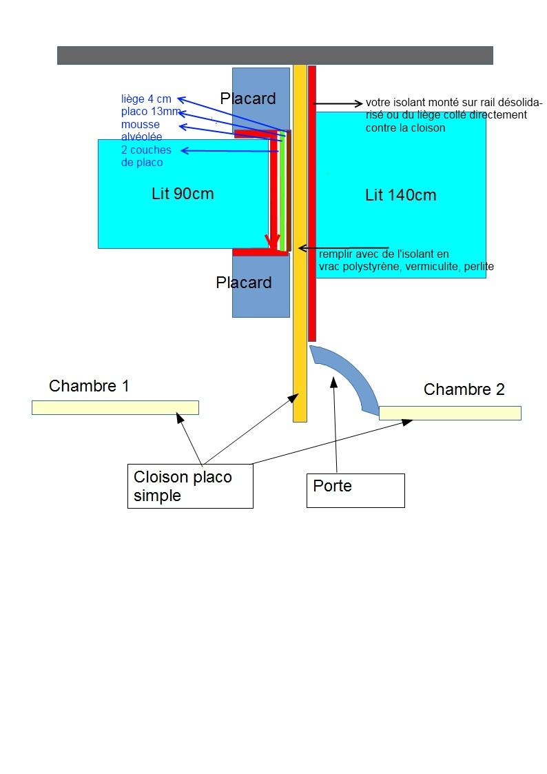 Isolation phonique cloison placo - Comment isoler une cloison du bruit ...