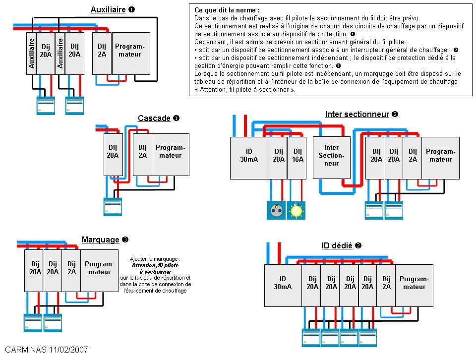 Branchement radiateur quel solution choisir for Quel puissance de radiateur
