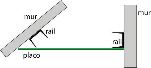 Comment poser un placo sur un rail 45 for Poser du carrelage sur du placo