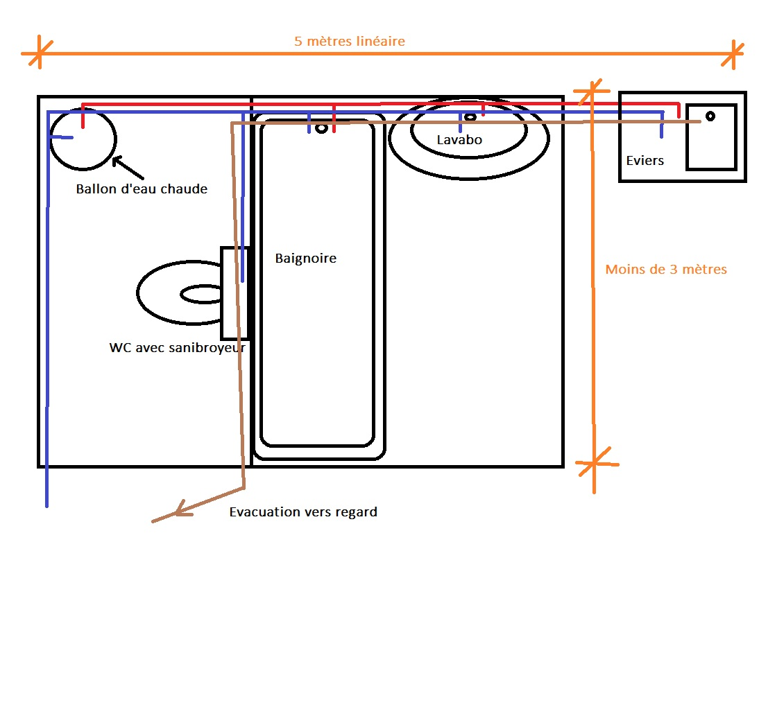 Cr ation d 39 une salle de bain et wc for Plan salle de bain wc