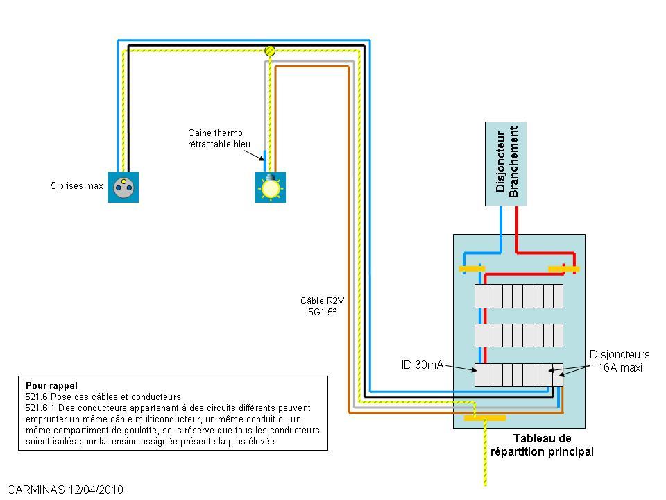 tableau electrique secondaire depuis disjoncteur 16a du. Black Bedroom Furniture Sets. Home Design Ideas
