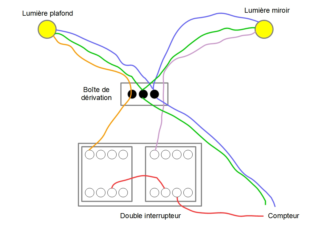 Deuxieme lumiere et interrupteur double for Miroir salle de bain avec interrupteur et prise