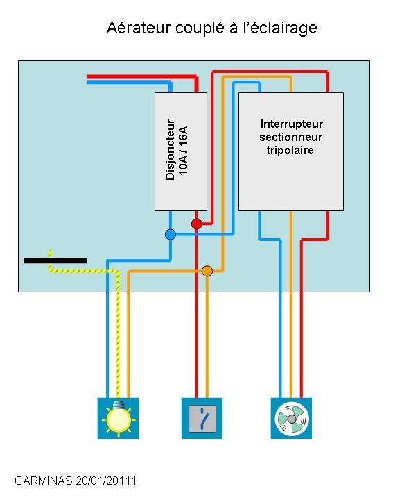 Installer extracteur sur deux circuits - Aerateur salle de bain 12 volts ...
