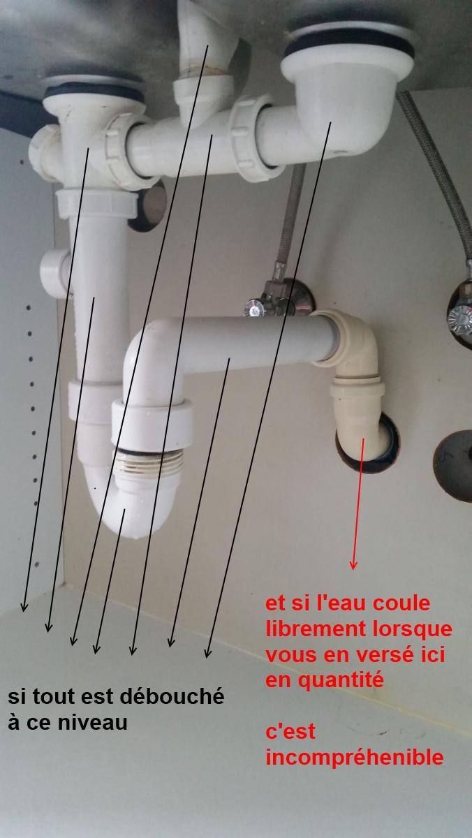 evacuation eau evier cuisine image sur le design maison. Black Bedroom Furniture Sets. Home Design Ideas
