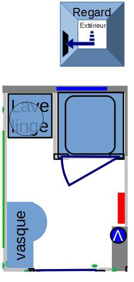 a ration salle de bain. Black Bedroom Furniture Sets. Home Design Ideas