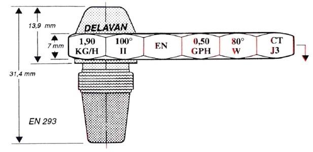 Comprendre le gicleur fioul - Par quoi remplacer l origan ...