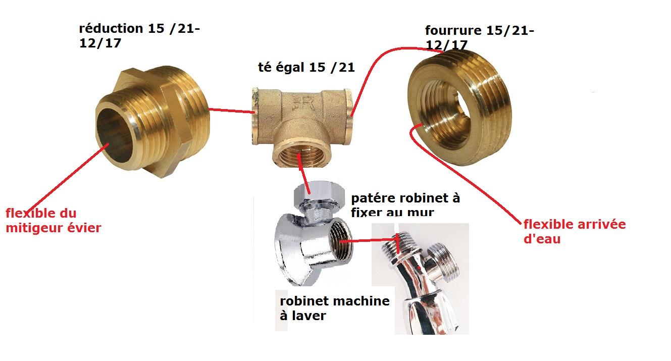 raccordement d'un lave-vaisselle encastrable dans cuisine conçue (...) - Adaptateur Robinet Lave Vaisselle