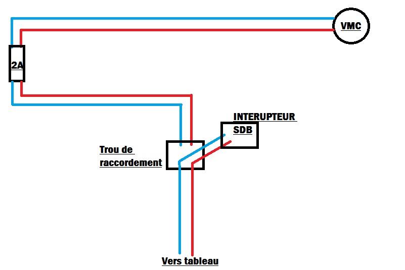 interrupteur de lumière brancher café correspondant vitesse de rencontre