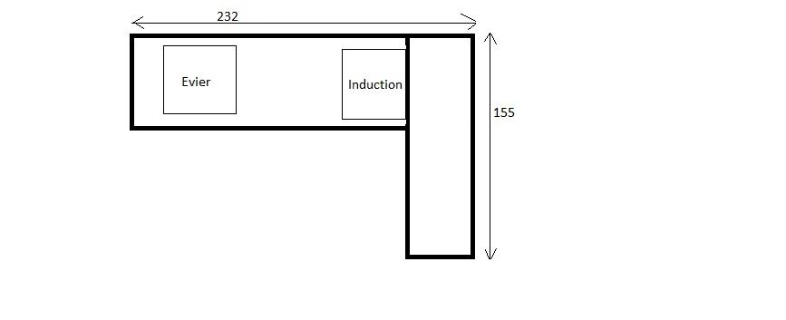 Epaisseur de plan de travail pour plaque induction - Decoupe plan de travail pour plaque induction ...
