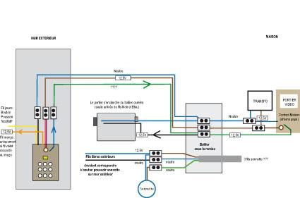 Remplacement d 39 un digicode sur portail for Digicode sans fil pour porte de garage